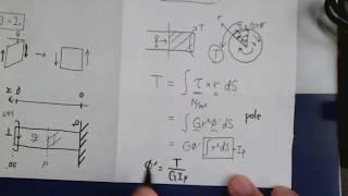 鋼錬で理解する材料力学/ねじり変形/断面二次モーメント/せん断応力/せん断歪(ひずみ)/丸棒のねじり
