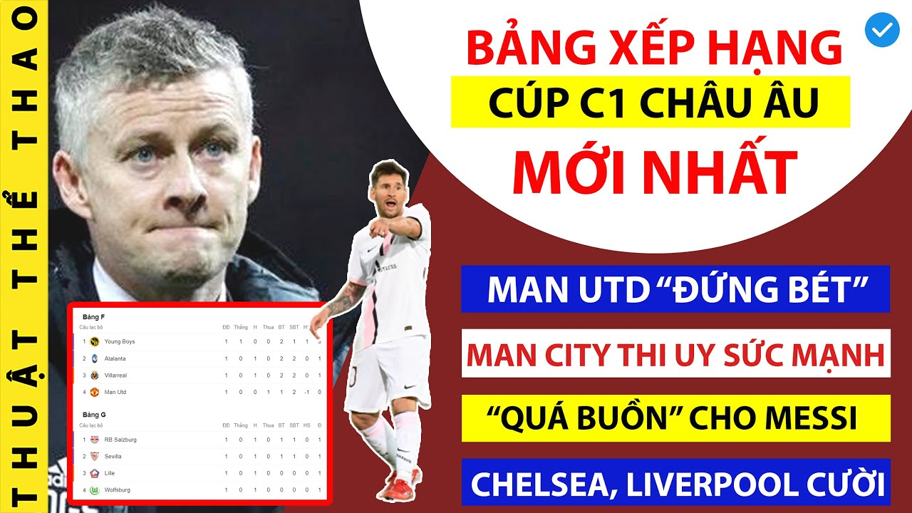 ✔️ Bảng Xếp Hạng Cúp C1 Châu Âu (Champions League) mới nhất | Man City, Chelsea CƯỜI TO, MU KHÓC HẬN