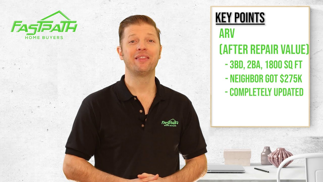 Video 2/6: How After Repair Value Is Calculated And Used for Buying Houses In MN Call 612 351 2384