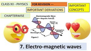 Important Derivations and concepts -EMW , xii Board Physics
