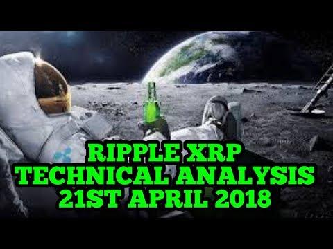Technical Analysis 21/4/18 - Ripple XRP News - Ripple XRP Price
