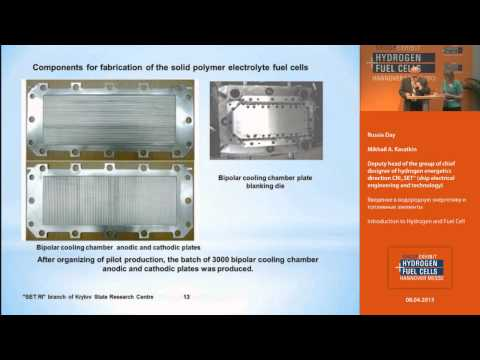 Introduction to hydrogen energy and fuel cells