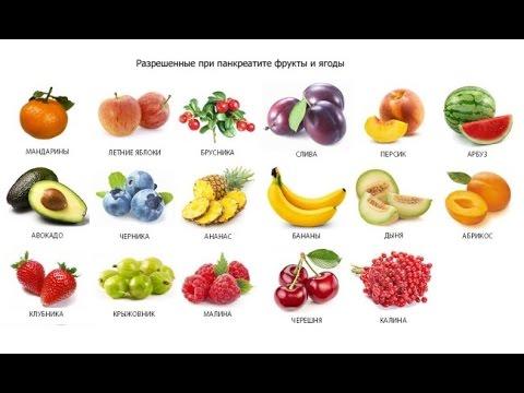 Что можно что нельзя при панкреатите Диета и питание.