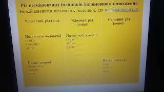 """Українська мова, 6 клас, """"Незмінювані іменники, рід"""""""