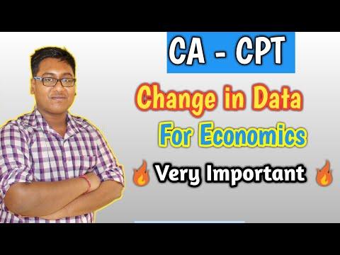 CA-CPT change in Data for Macro Economic...for June 2018 onwards