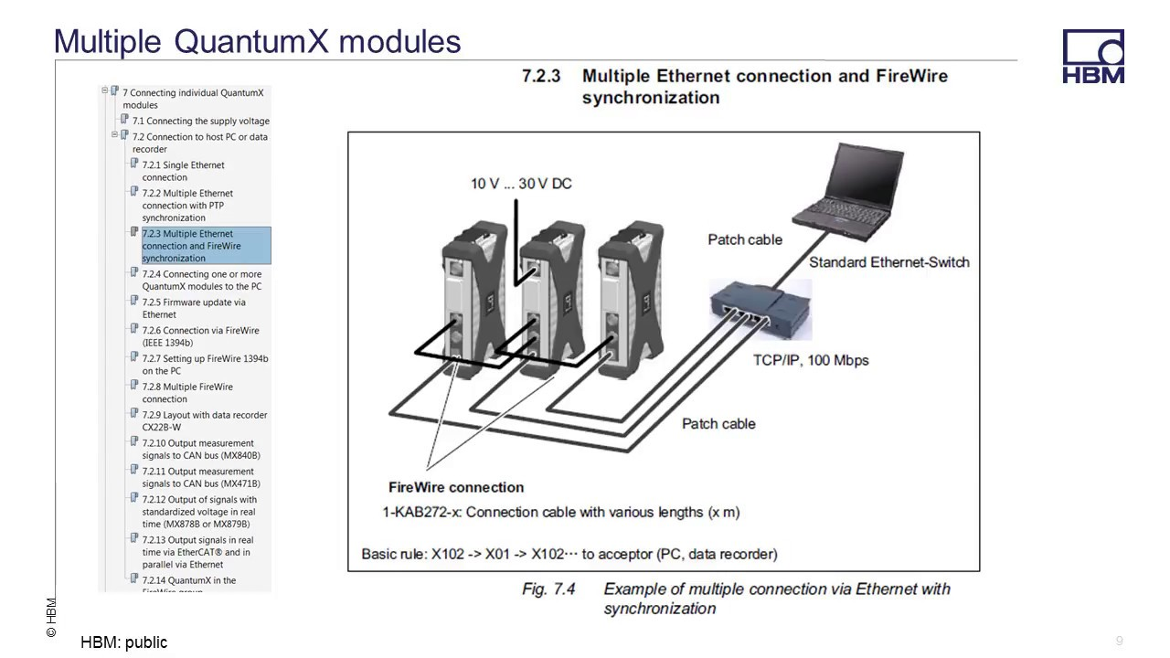 hight resolution of quantumx ethernet connection