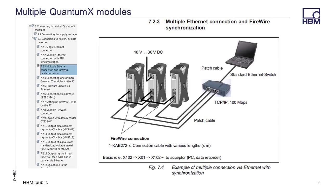 quantumx ethernet connection [ 1280 x 720 Pixel ]