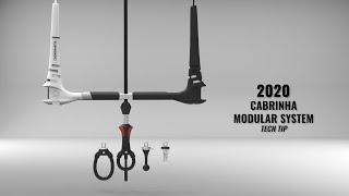 2020 Cabrinha Modular Control System