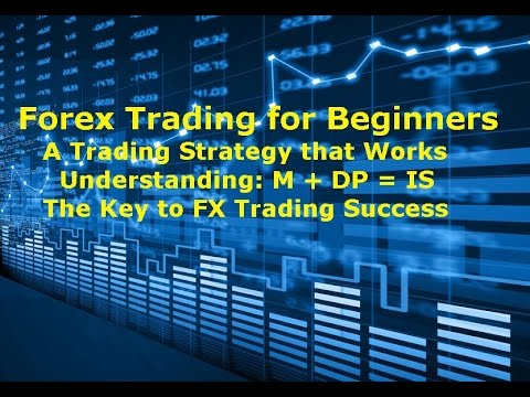Forex trading strategies that work