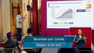 Durante la conferencia de este lunes, el doctor José Luis Alomía informó que las muertes por coronavirus han llegado a las 53,003