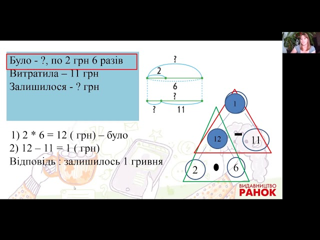2 клас . Математика. Розв'язуємо складені задачі на знаходження різниці