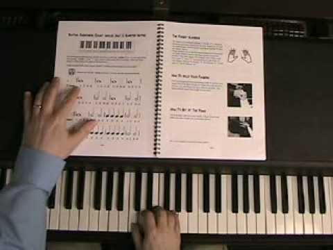 Notes on the Piano Keyboard - Piano Notes Chart - YouTube