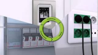 видео Технологии энергосбережения
