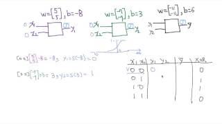 lec9-1: XOR 문제 딥러닝으로 풀기