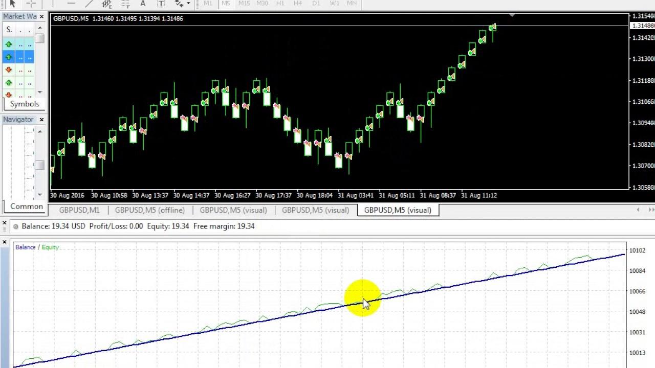 Best Forex Ea Backtest Bbb2 0 Ea Gbpusd 2591 Renko Chart