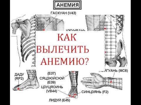 Геморрой у женщин: признаки, симптомы, лечение. Как