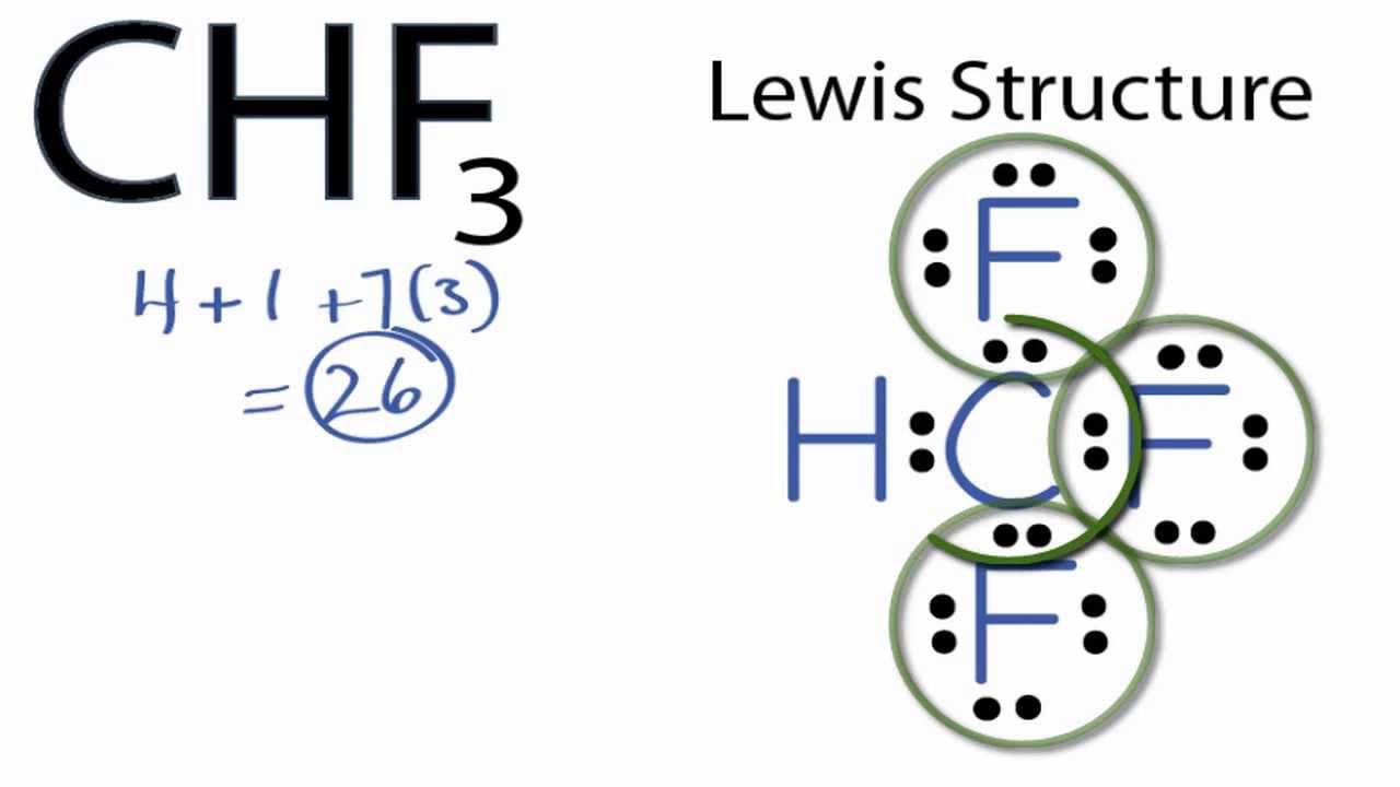 lewi dot diagram of xef2 [ 1280 x 720 Pixel ]