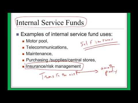 Self Insurance Internal service fund CPA exam FAR governmental accounting