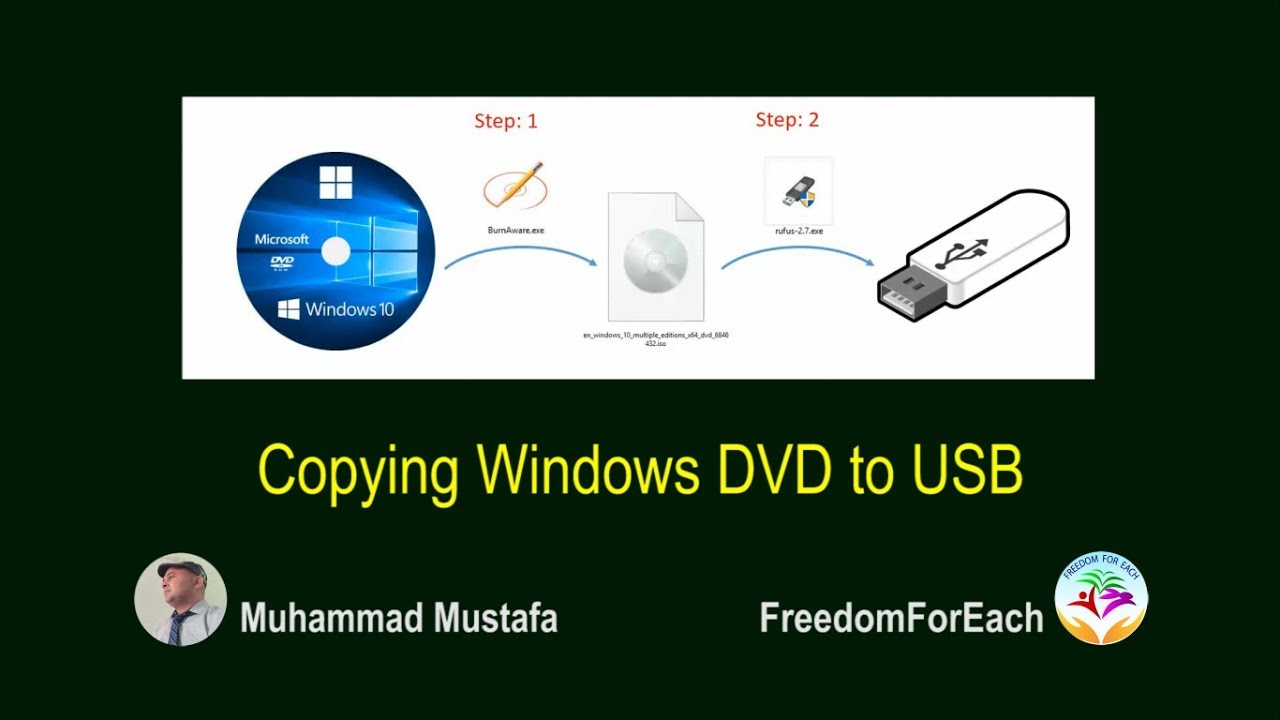 Copying Windows DVD to USB