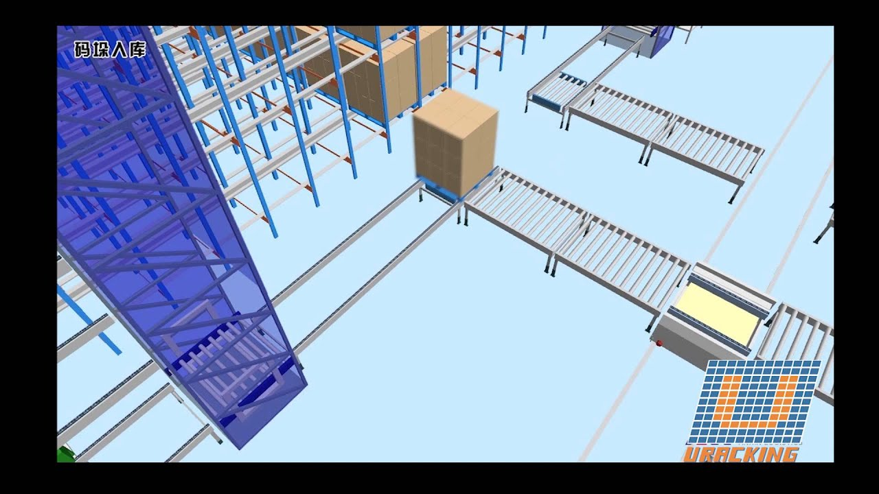 Automated Storage   Retrieval System Warehouse Management