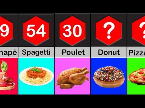 comparaison:-les-meilleurs-plats-du-monde-(classement-des-plats-les-plus-adorés/aimés)