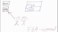 How FHA Home Loans Work