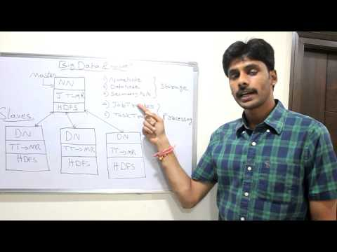 Big Data and Hadoop Quick Introduction