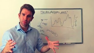 How does Day Trading Work? What is Day Trading? 🙌👍