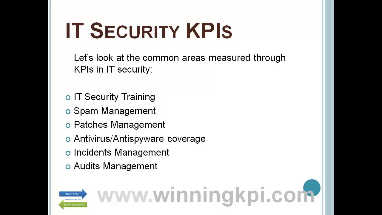 IT Security KPIs Example