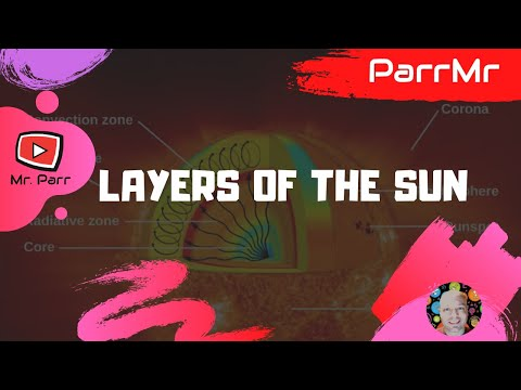 Layers of the Sun Song