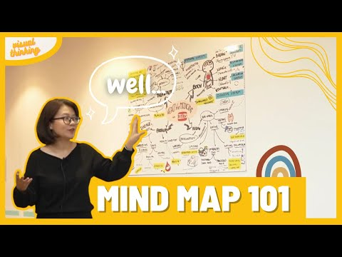 Tất tần tật về sơ đồ tư duy - Mind map 101   Foci