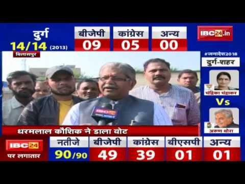 CG 2nd Phase Election 2018: Bilaspur से Dharamlal Kaushik ने डाला वोट   देखिए