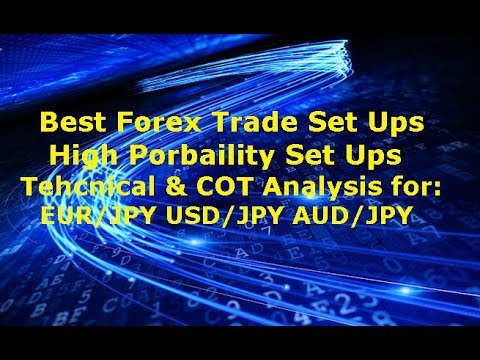 Forex Trading: JPY Forecast 4 X High Probability Trade Set Ups for Profit