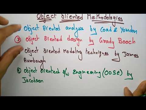 Object Oriented Methodologies In Ooad | Part-1