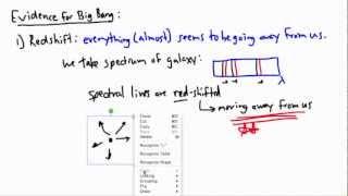 Astrophysics - Cosmology - Big Bang model (1/2) - (IB Physics, GCSE, A level, AP)