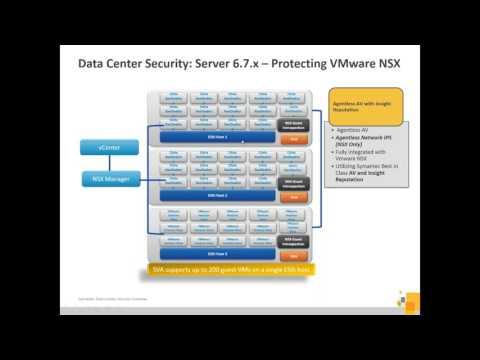 Understanding Symantec Data Center Security