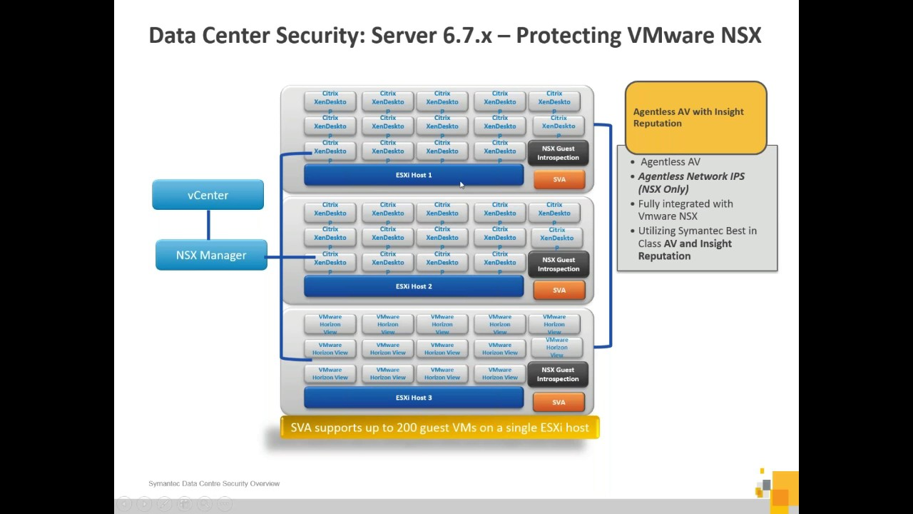 Nsx Security Event Queueing