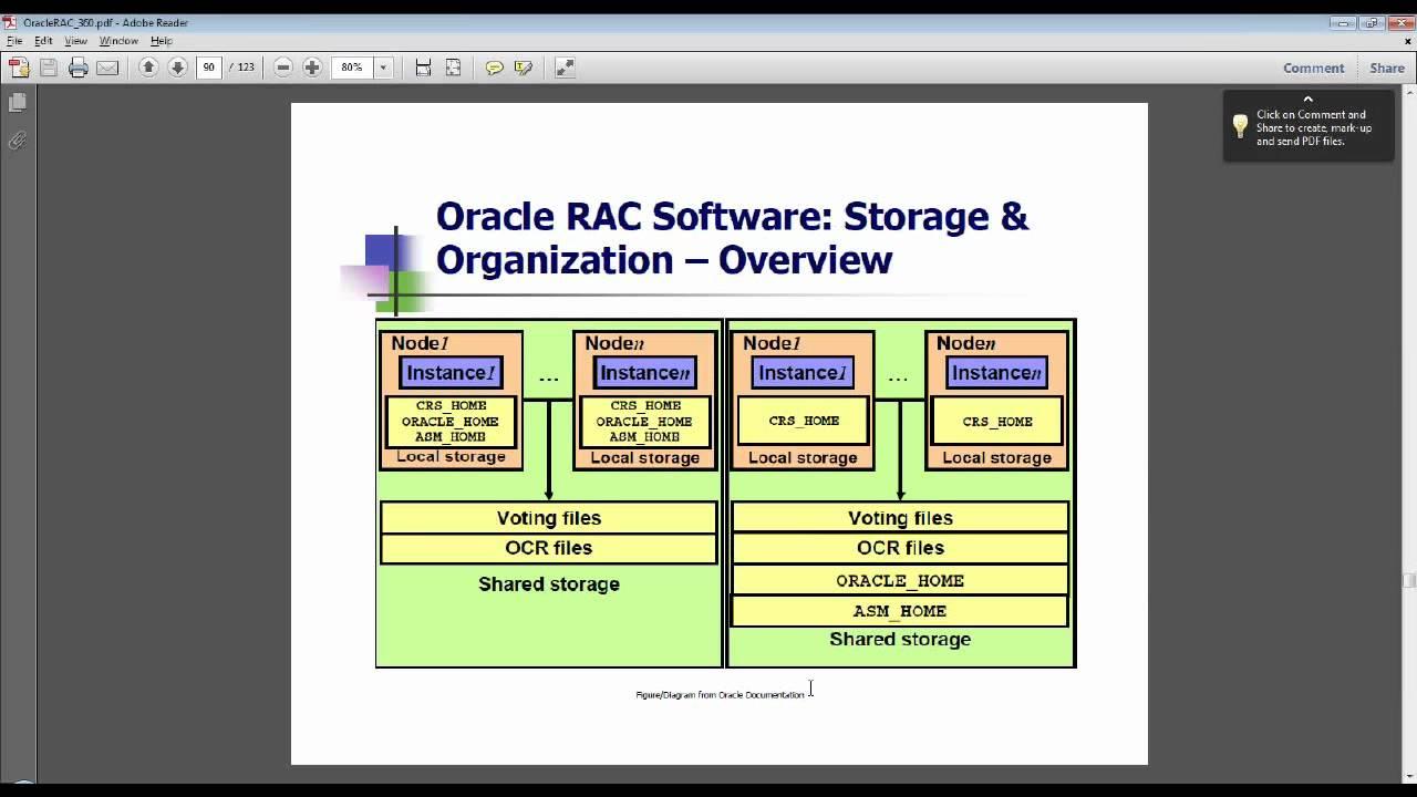 Oracle 11g RACaThon Session1 Part5