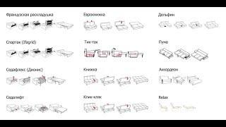 видео Механизм трансформации «ЕВРОКНИЖКА»