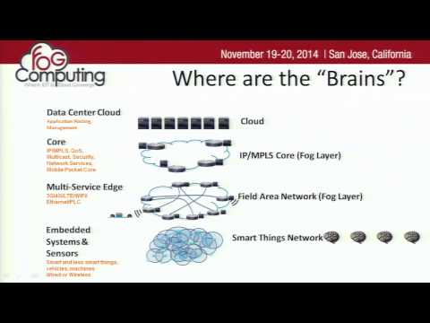 Fog Computing Expo: Careful examination of Fog Computing
