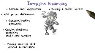 Intrusion Examples