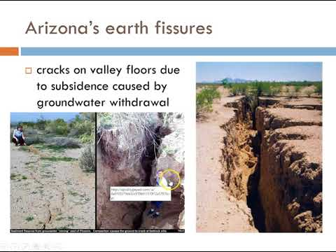 Groundwater Hazards And Problems