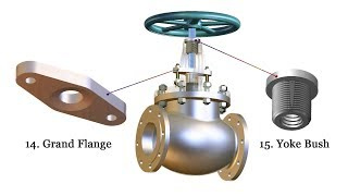 Globe Valve | 14 Grand Flange | 15 Yoke Bush | Catia V5