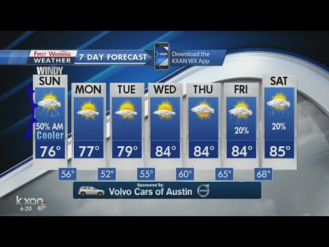 Cold front brings major change in the weather Sunday morning