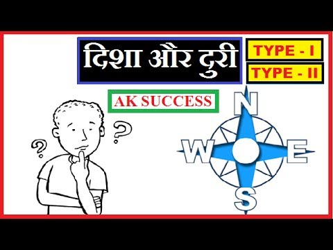 REASONING | DIRECTION AND DISTANCE | दिशा और दुरी सम्बंधित प