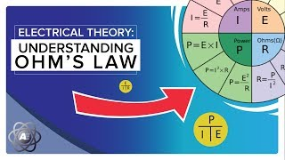 Electrical Theory: Understanding the Ohm's Law Wheel screenshot 4