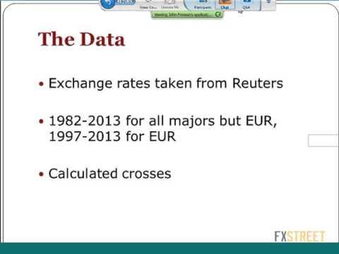 Forex Calendar.John Forman The Trader S Bookshelf Opportunities In Forex Calendar Trading Patterns