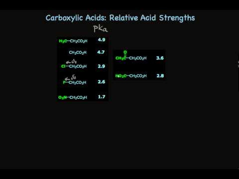 Strengths of Carboxylic Acids