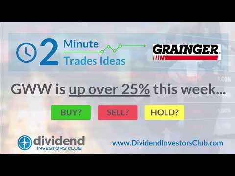 2-Minute Trade Idea - W.W. Grainger (GWW)