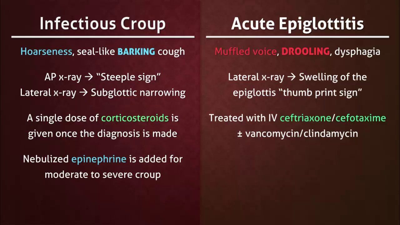 Croup vs Epiglottitis: Which One is a Medical Emergency ...